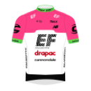 Team EF Education Cannondale